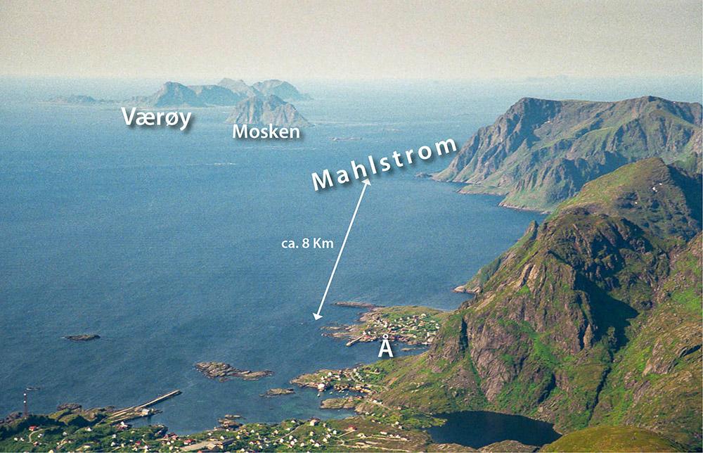 Vom Hafen in Å bis zum Mahlstrom sind es ca. 8 km.