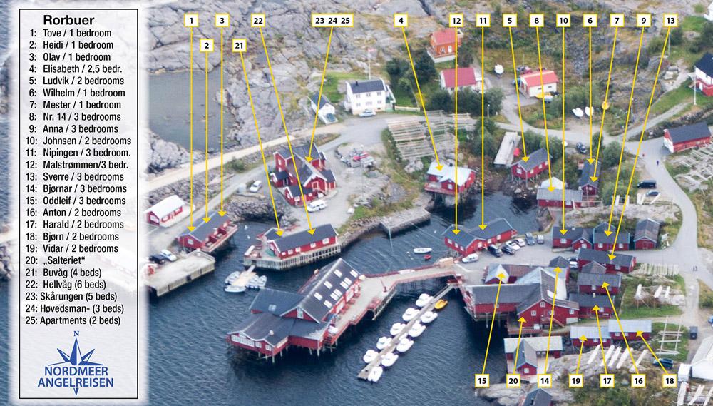Übersicht aller Unterkünfte am Campingplatz in Å / Lofoten